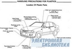 Кузовные работы автомобилей Nissan. Сборник руководств