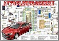 Электросхемы импортных и отечественных автомобилей ( 2009 )