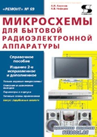 Автор: Аксенов А. И., Нефедов