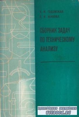 Сборник задач по техническому анализу