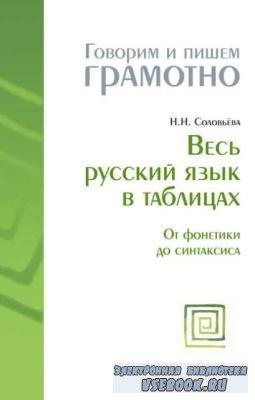 Наталья Соловьёва - Говорим и пишем грамотно (10 книг) (2008-2011)