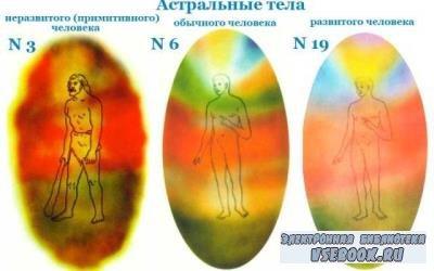 Артур Э. Пауэлл - Астральное тело и другие астральные феномены (1927)